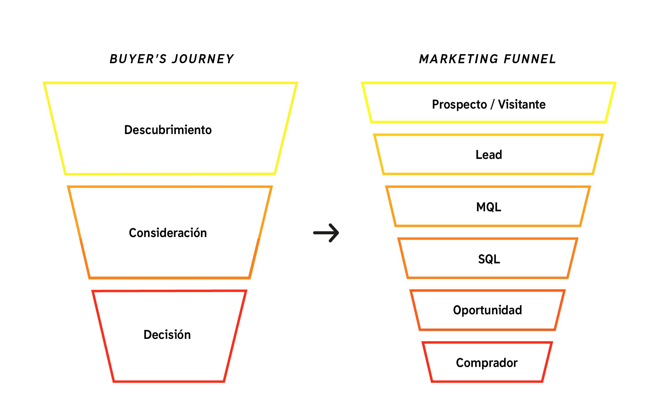 Qualium-estrategia-de-marketing-digital-3