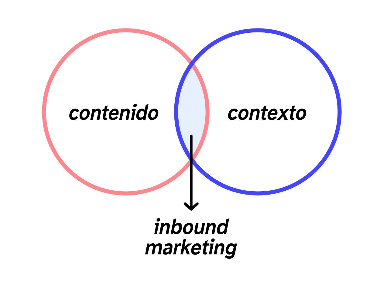 qualium-estrategia-de-inbound-marketing